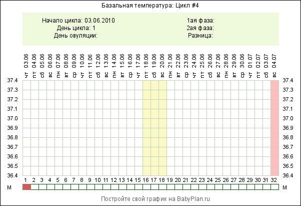 график менструационного цикла бланк