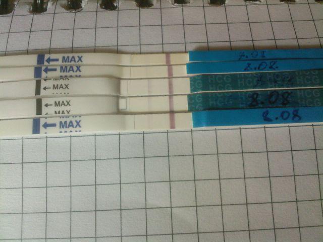 Домашние тесты на уровень хгч - 71