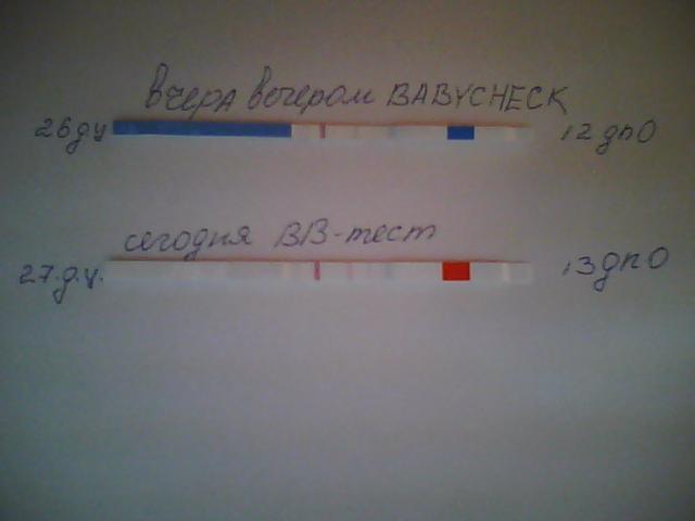 Тест на беременность неправильно сделан