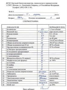 trebovaniya-pered-sdachey-spermogrammi