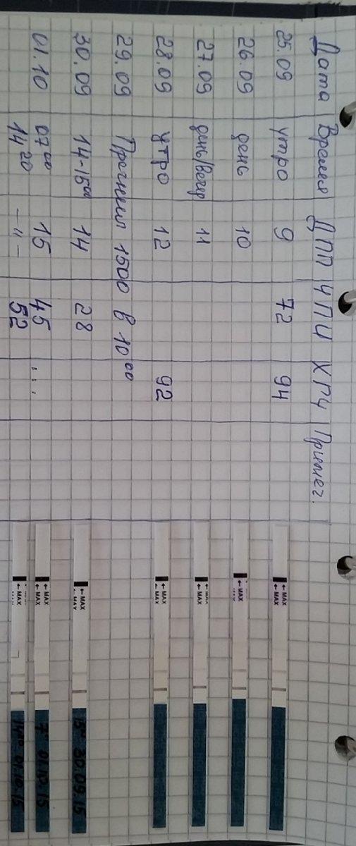 Эксперименты с тестами: 2 крио-попытка
