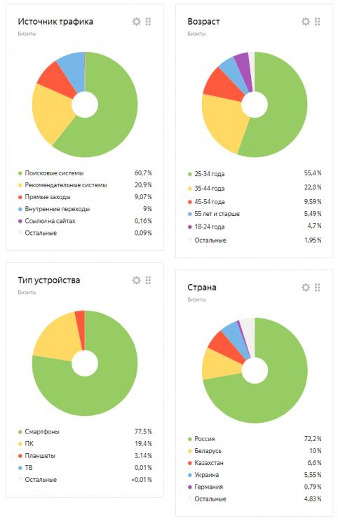 screenshot-metrika.yandex.ru-2019.05.23-08-12-12.png