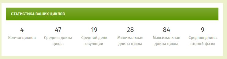 statistika-ziklov.png